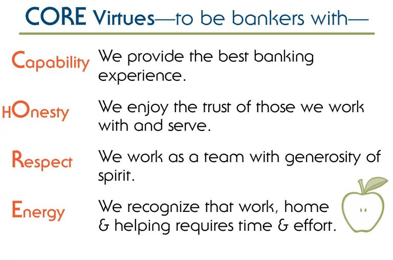 Core Virtues